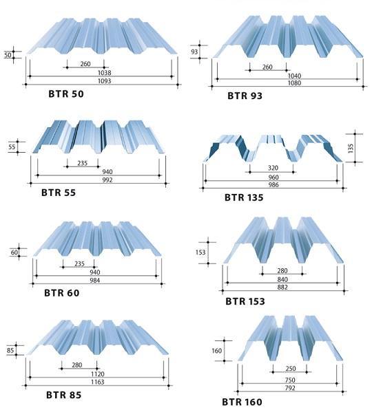 Konstrukční trapézové profily