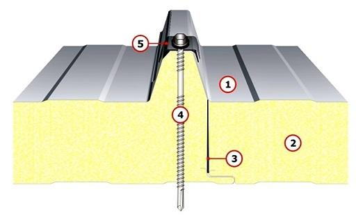 Sendvičový izolační PUR panel - střešní